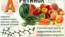 действие витамина A