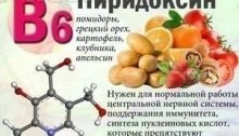 действие витамина В6