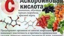 действие витамина C
